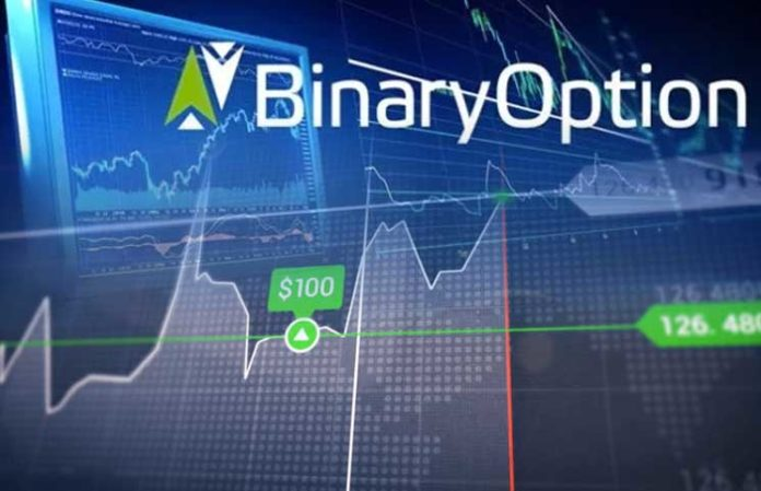 Which binary options works in china